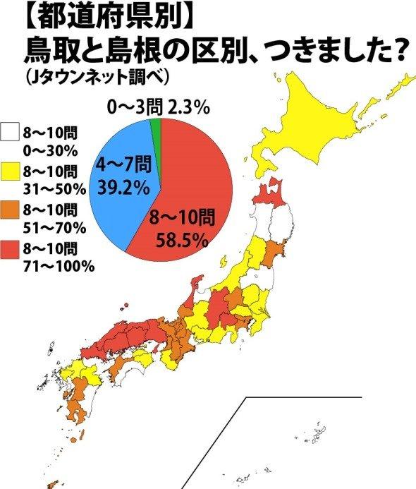 島根と鳥取の区別、つきました?(Jタウンネット調べ)