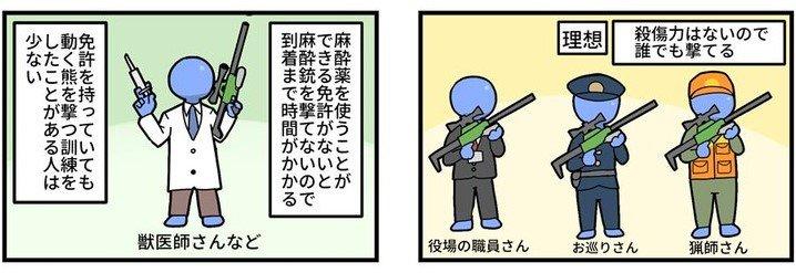 免許がないと撃てない(画像はねんまつたろう@KITASAN1231さんより提供)