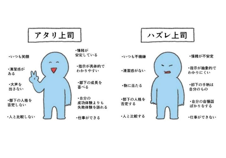 「アタリ上司」と「ハズレ上司」を比較(画像はなおにゃん(@utizep2q1KSVP9W)さんから)