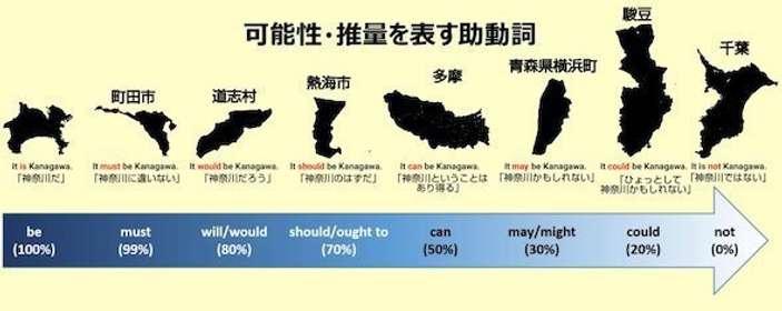 町田は「must be Kanagawa」、熱海は「should be Kanagawa」...? 「神奈川と学ぶ英文法」に火種しかない
