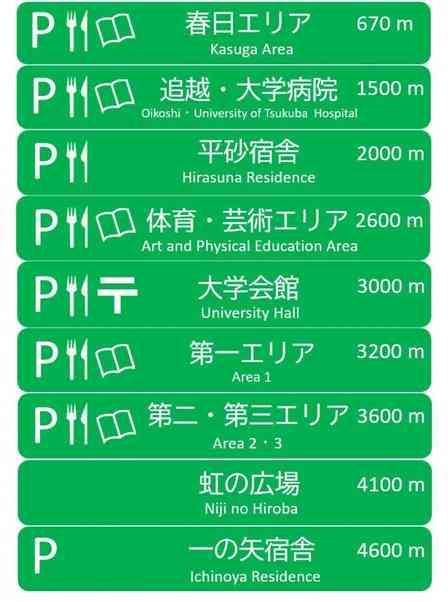「体育の授業終わった!次の教室は...1キロ先か」 筑波大学で歩いて移動すると、大変なことになるらしい